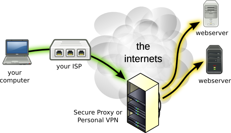 Personal VPNs Make Your WiFi Data More Secure | Steve ...