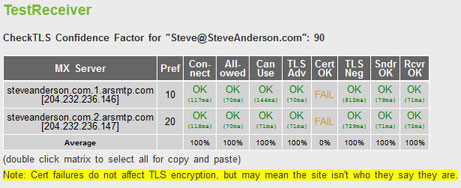 TLS Test Results Screen